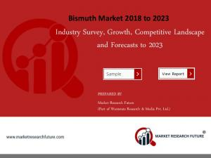Bismuth Market Expected to Retain Dominance by Application & New Types to 2023