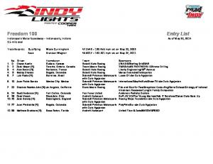Freedom 100 Entry List