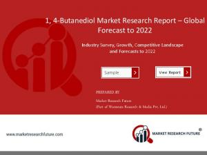 Global 1, 4-Butanediol Market Expected to Retain Dominance & Grow at an Encouraging CAGR to 2023