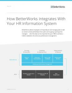 How BetterWorks Integrates With Your HR Information