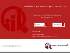 Methionine Market 2018: Trends, Size, Share, Growth and Forecast 2023
