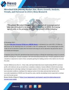 Microbial EOR (MEOR) Market Share