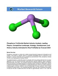 Phosphorus Trichloride Market: By Application (Chemical Intermediate, Agrochemicals, A Gasoline Additive, Plasticizer, Pharmaceuticals, And Others) And Region- Forecast Till 2023