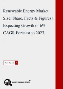 Renewable Energy Market Size, Share, Facts & Figures   Expecting Rapid Growth in CAGR Forecast to 2023.